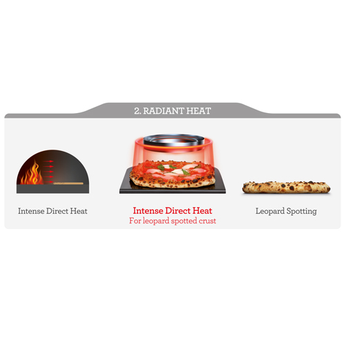 the Smart Oven Pizzaiolo Pizza maker in Brushed Stainless Steel with evenly controlled heat